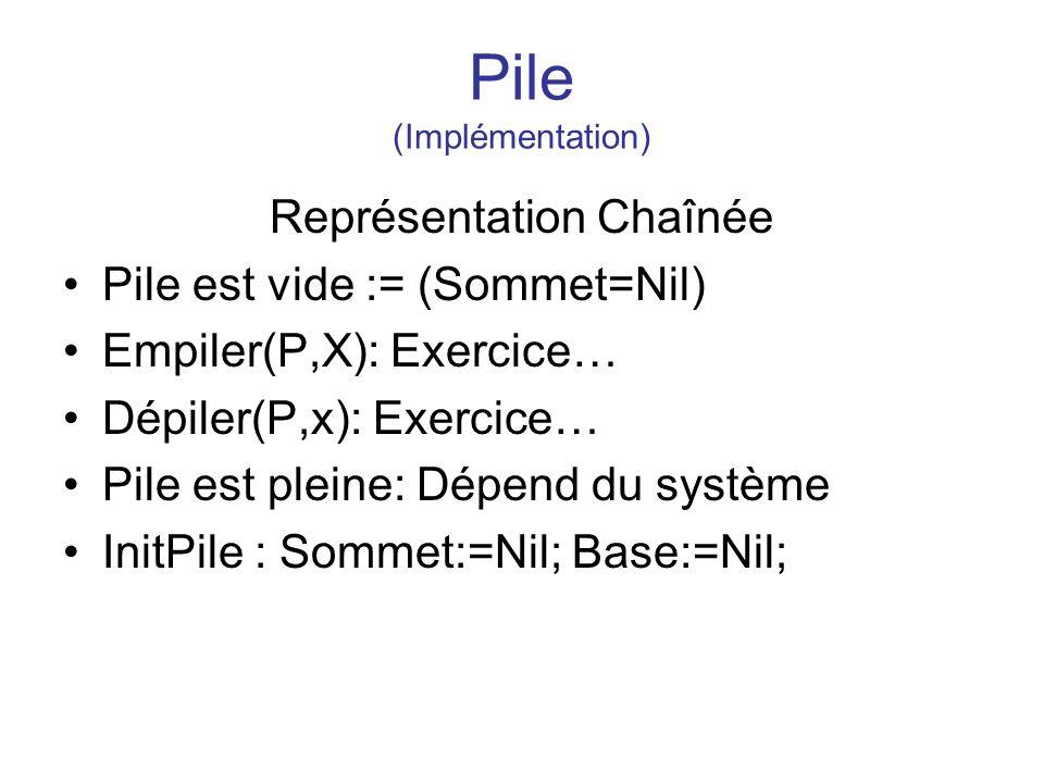 Pile (Implémentation) Représentation Chaînée Pile est vide := (Sommet=Nil) Empiler(P,X): Exercice… Dépiler(P,x): Exercice… Pile est pleine: Dépend du
