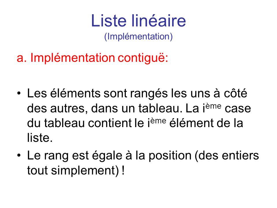 Liste linéaire (Implémentation) a. Implémentation contiguë: Les éléments sont rangés les uns à côté des autres, dans un tableau. La i ème case du tabl