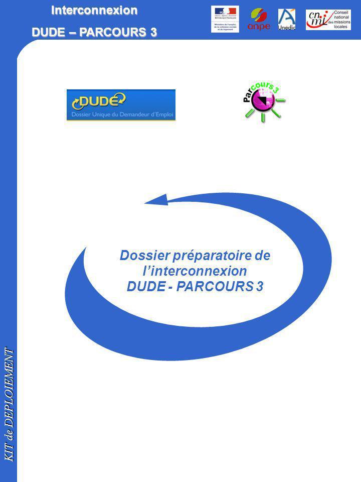 KIT de DEPLOIEMENT Interconnexion DUDE – PARCOURS 3 Dossier préparatoire de linterconnexion DUDE - PARCOURS 3
