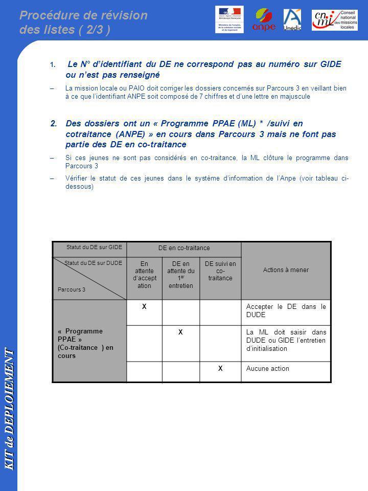 KIT de DEPLOIEMENT Procédure de révision des listes ( 2/3 ) 1. Le N° didentifiant du DE ne correspond pas au numéro sur GIDE ou nest pas renseigné –La