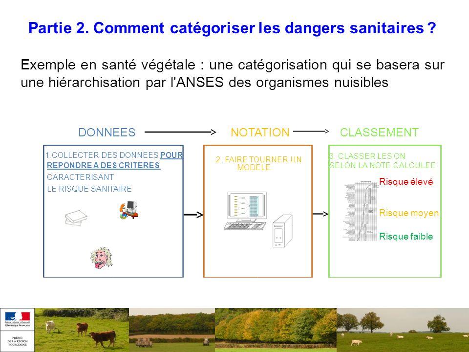 Partie 2. Comment catégoriser les dangers sanitaires ? Exemple en santé végétale : une catégorisation qui se basera sur une hiérarchisation par l'ANSE