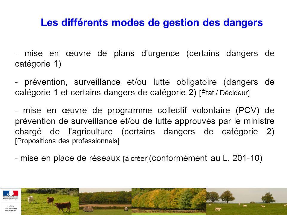 Les différents modes de gestion des dangers - mise en œuvre de plans d'urgence (certains dangers de catégorie 1) - prévention, surveillance et/ou lutt