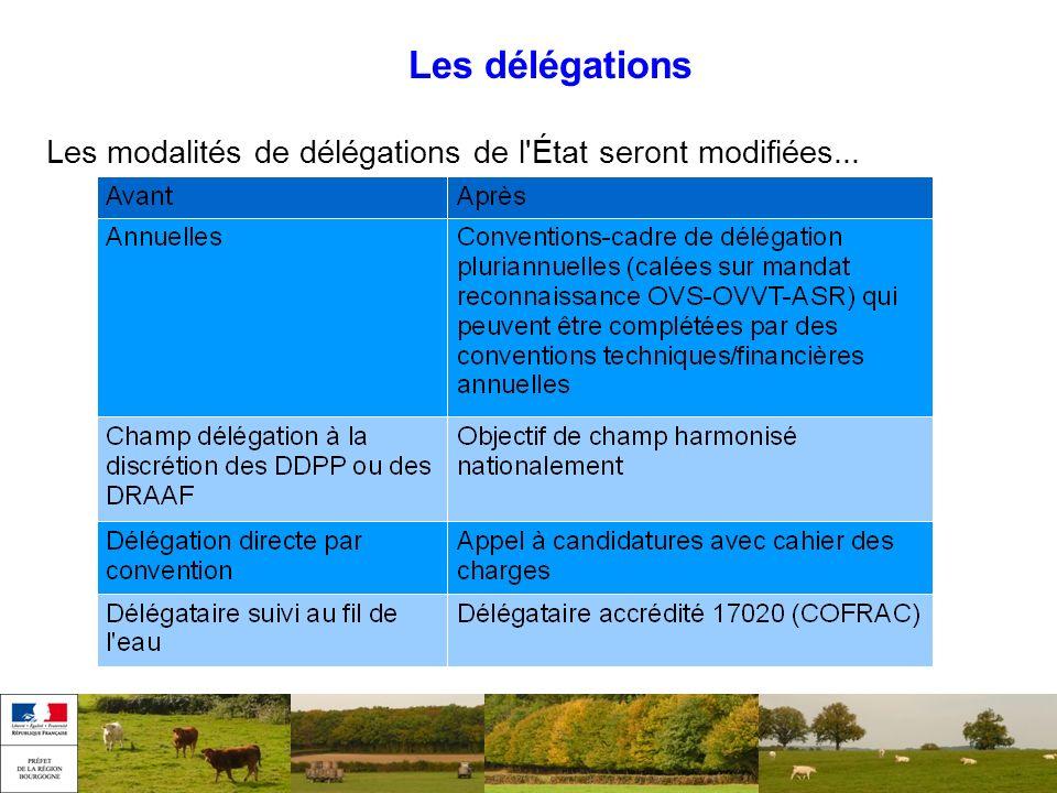 Les délégations Les modalités de délégations de l'État seront modifiées...