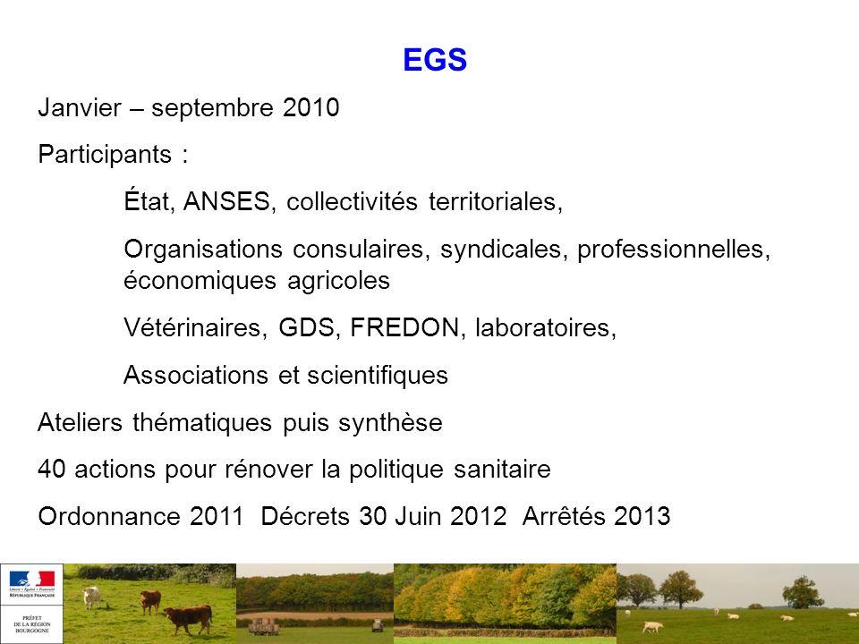 Janvier – septembre 2010 Participants : État, ANSES, collectivités territoriales, Organisations consulaires, syndicales, professionnelles, économiques