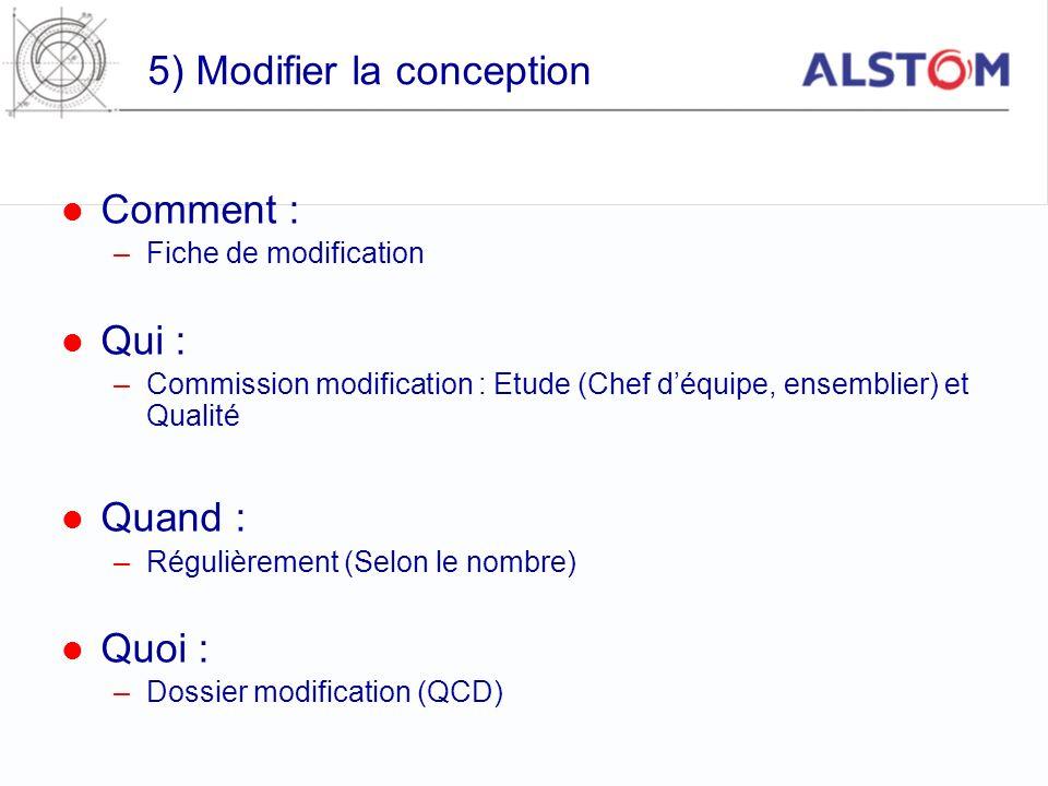 5) Modifier la conception Comment : –Fiche de modification Qui : –Commission modification : Etude (Chef déquipe, ensemblier) et Qualité Quand : –Régul