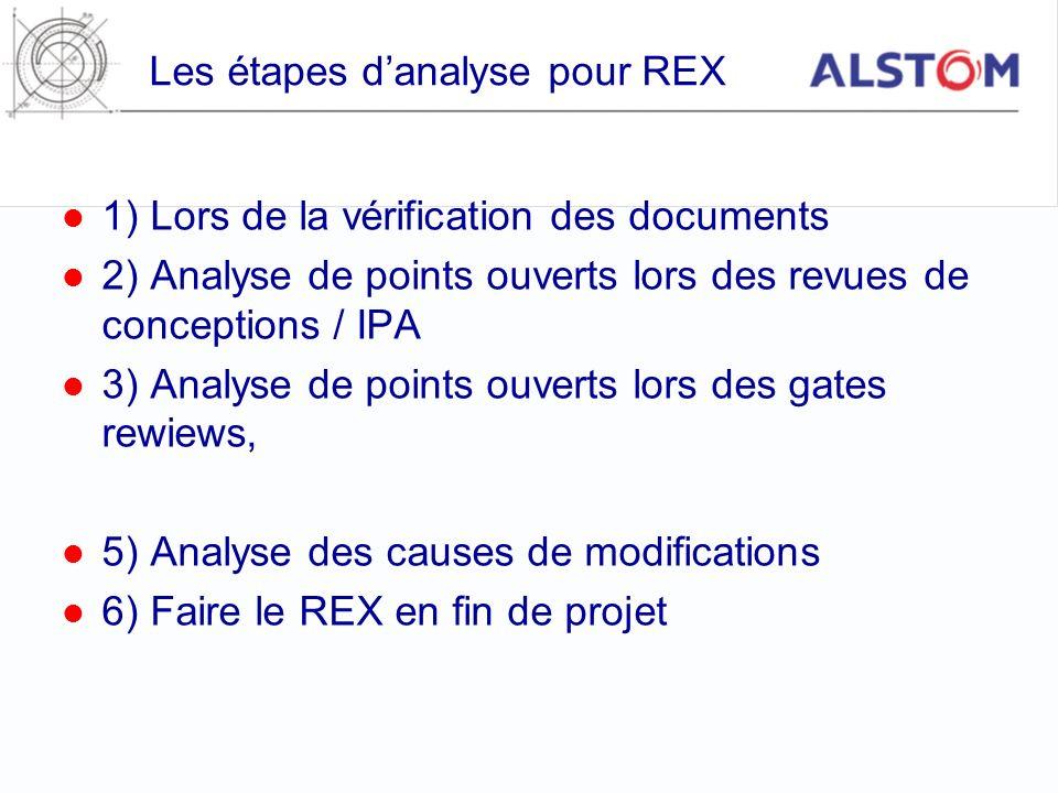Les étapes danalyse pour REX 1) Lors de la vérification des documents 2) Analyse de points ouverts lors des revues de conceptions / IPA 3) Analyse de