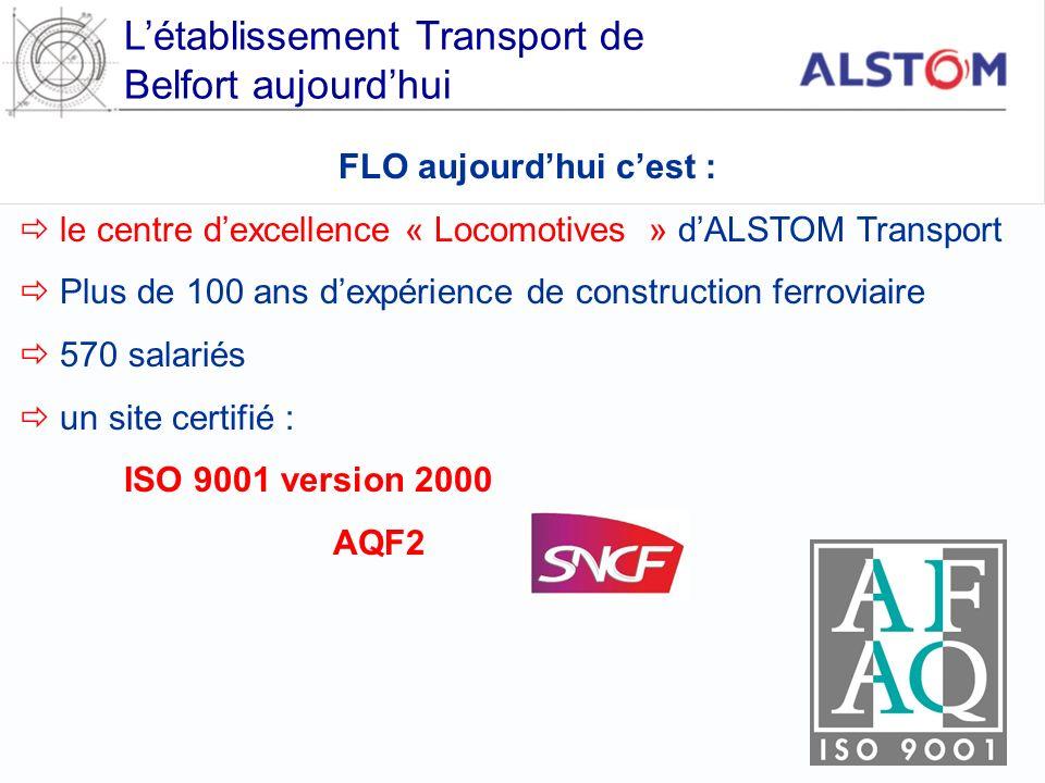 Létablissement Transport de Belfort aujourdhui FLO aujourdhui cest : le centre dexcellence « Locomotives » dALSTOM Transport Plus de 100 ans dexpérien