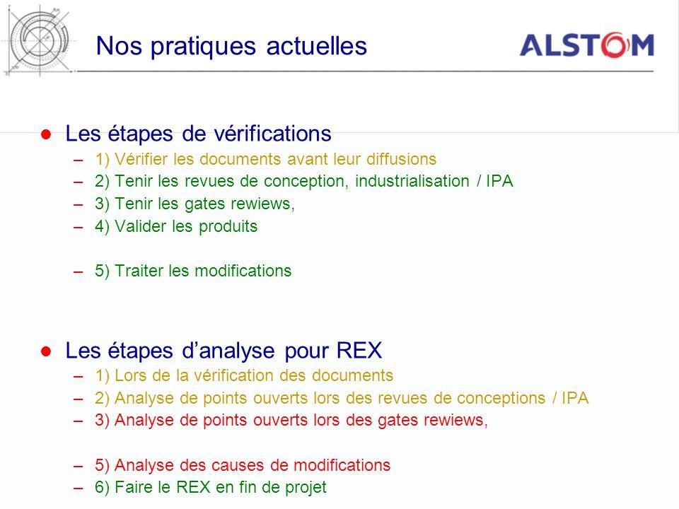 Nos pratiques actuelles Les étapes de vérifications –1) Vérifier les documents avant leur diffusions –2) Tenir les revues de conception, industrialisa