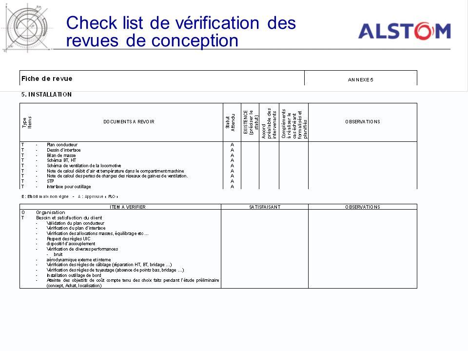 Check list de vérification des revues de conception