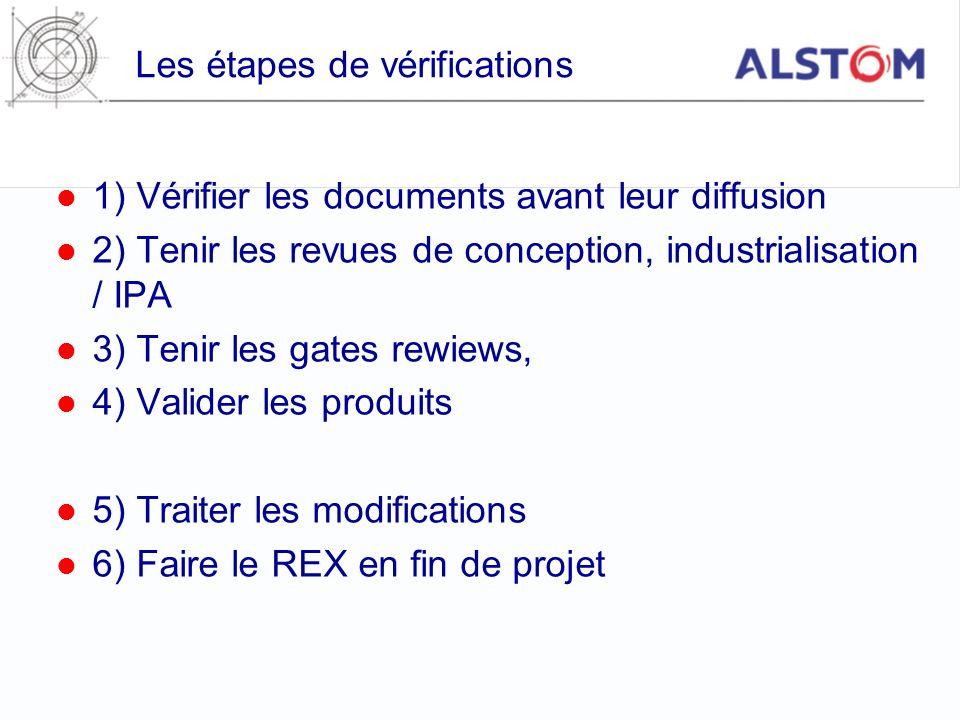 Les étapes de vérifications 1) Vérifier les documents avant leur diffusion 2) Tenir les revues de conception, industrialisation / IPA 3) Tenir les gat