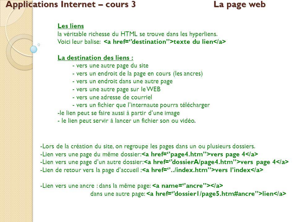 Applications Internet – cours 3La page web Les liens la véritable richesse du HTML se trouve dans les hyperliens. Voici leur balise: texte du lien La