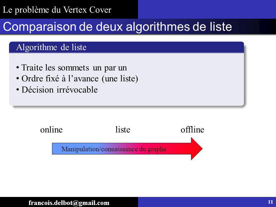 Comparaison de deux algorithmes de liste Traite les sommets un par un Ordre fixé à lavance (une liste) Décision irrévocable Algorithme de liste 11 fra