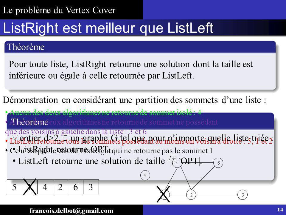 ListRight est meilleur que ListLeft Pour toute liste, ListRight retourne une solution dont la taille est inférieure ou égale à celle retournée par Lis