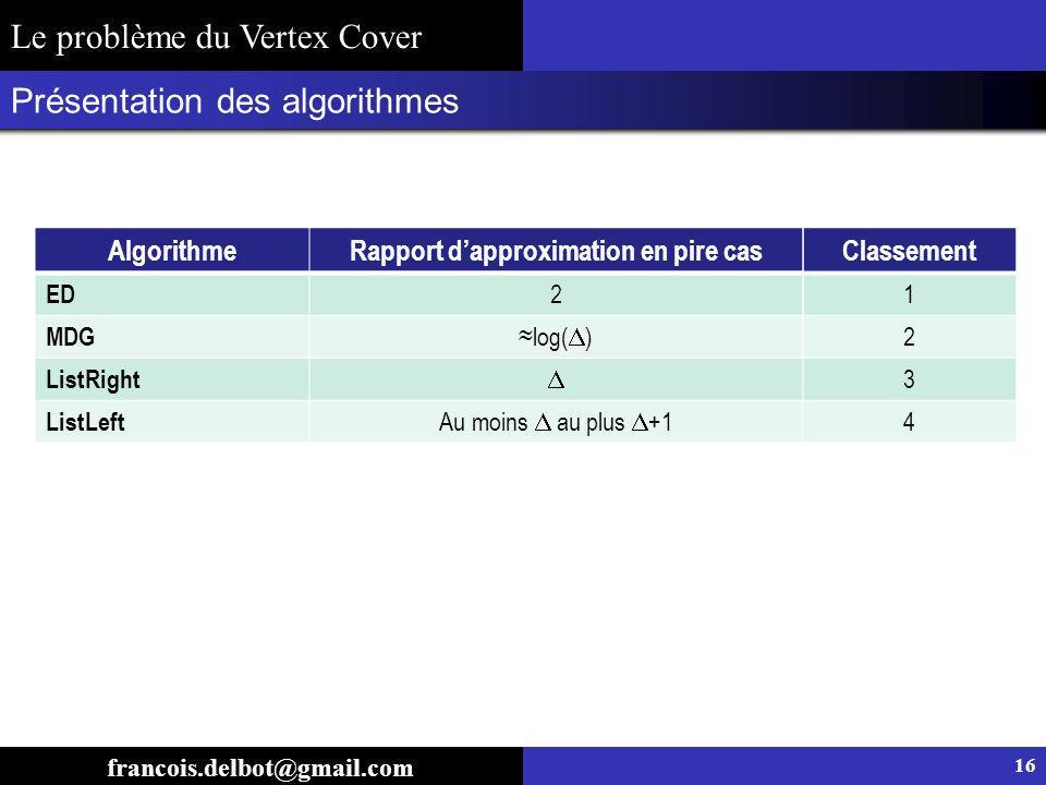 Présentation des algorithmes 16 francois.delbot@gmail.com Le problème du Vertex Cover AlgorithmeRapport dapproximation en pire casClassement ED 21 MDG