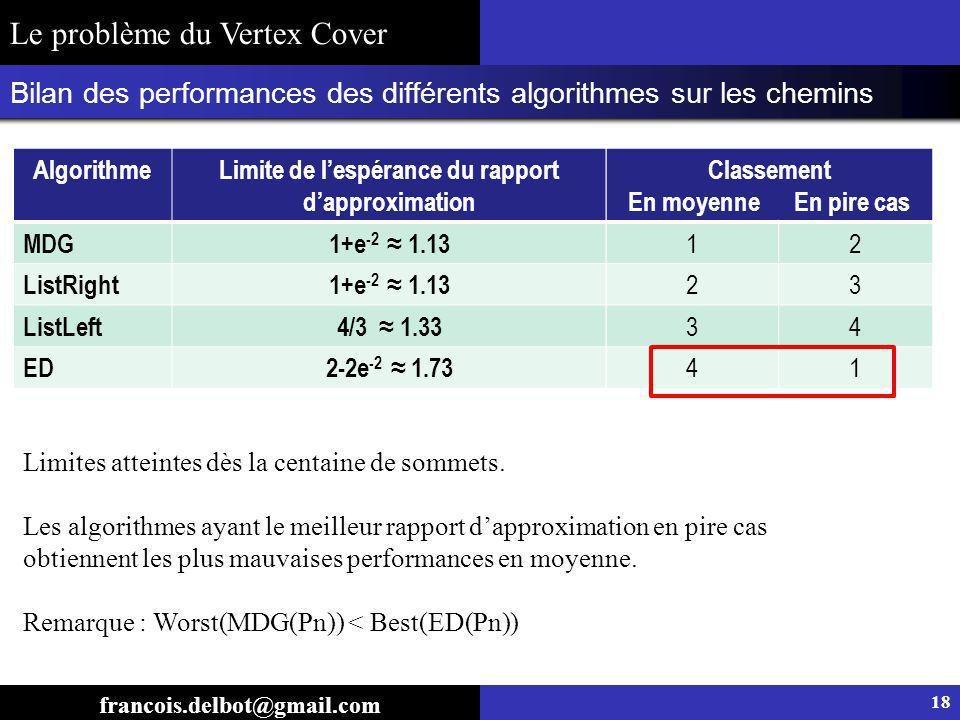 Bilan des performances des différents algorithmes sur les chemins 18 francois.delbot@gmail.com Limites atteintes dès la centaine de sommets. Les algor