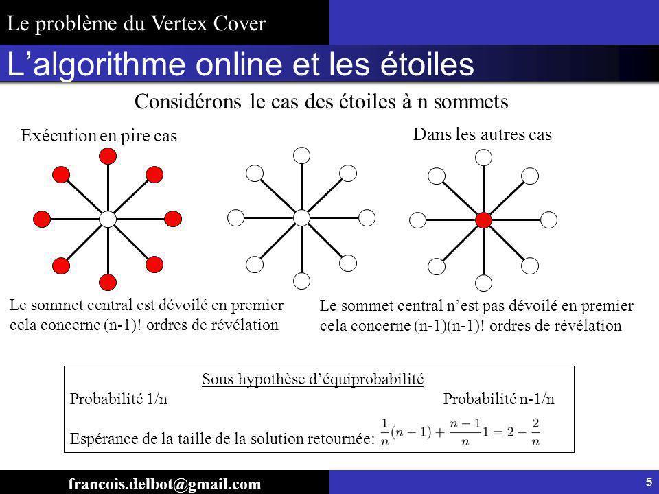 Lalgorithme online et les étoiles francois.delbot@gmail.com Exécution en pire cas Le sommet central est dévoilé en premier cela concerne (n-1)! ordres