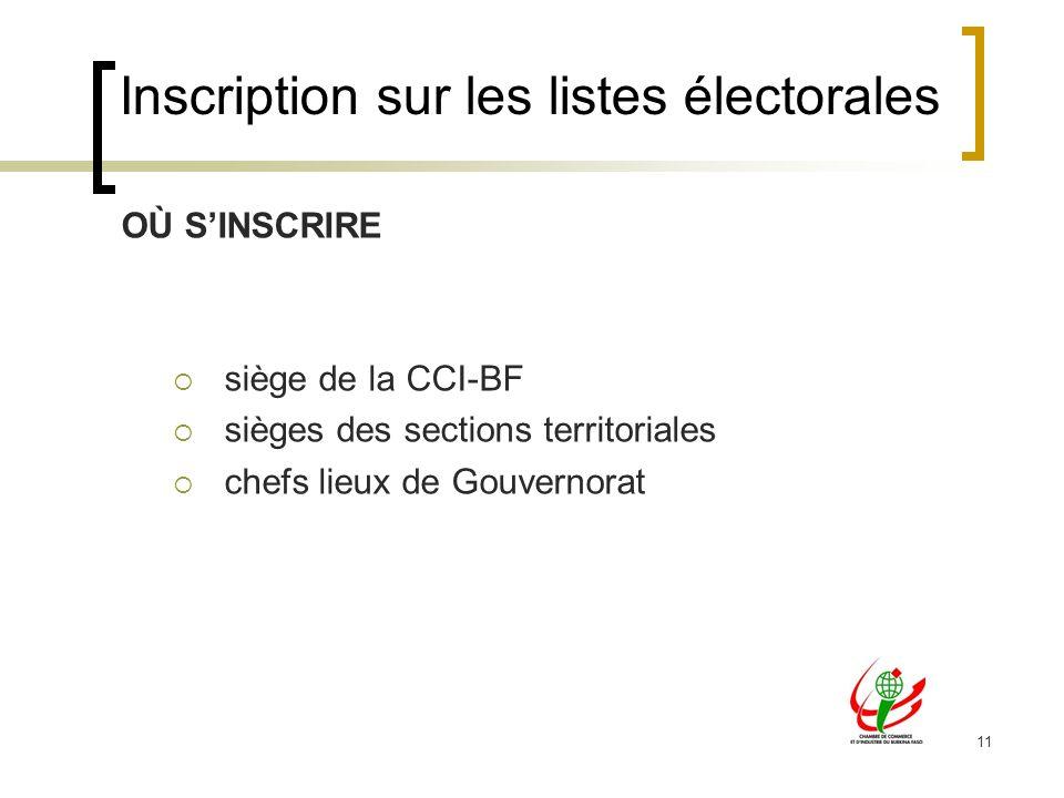 11 OÙ SINSCRIRE siège de la CCI-BF sièges des sections territoriales chefs lieux de Gouvernorat Inscription sur les listes électorales