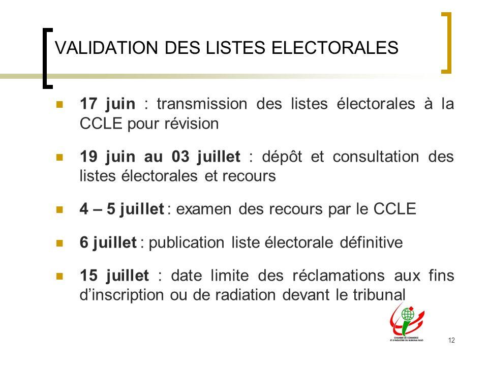 12 17 juin : transmission des listes électorales à la CCLE pour révision 19 juin au 03 juillet : dépôt et consultation des listes électorales et recou