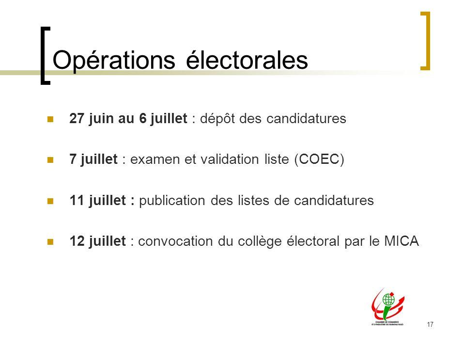 17 Opérations électorales 27 juin au 6 juillet : dépôt des candidatures 7 juillet : examen et validation liste (COEC) 11 juillet : publication des listes de candidatures 12 juillet : convocation du collège électoral par le MICA