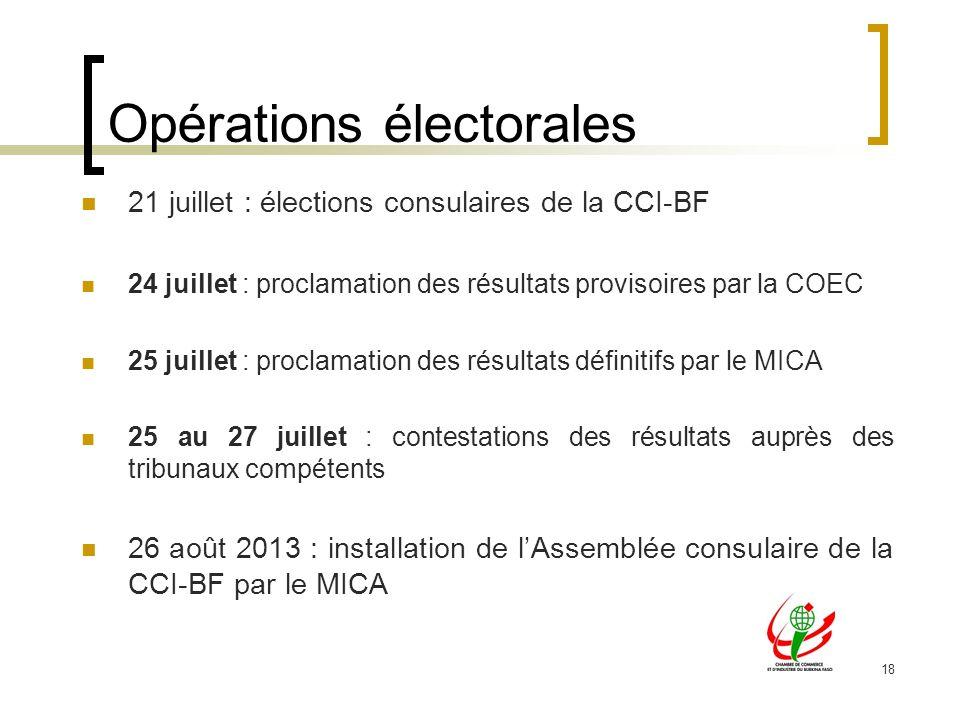 18 Opérations électorales 21 juillet : élections consulaires de la CCI-BF 24 juillet : proclamation des résultats provisoires par la COEC 25 juillet :