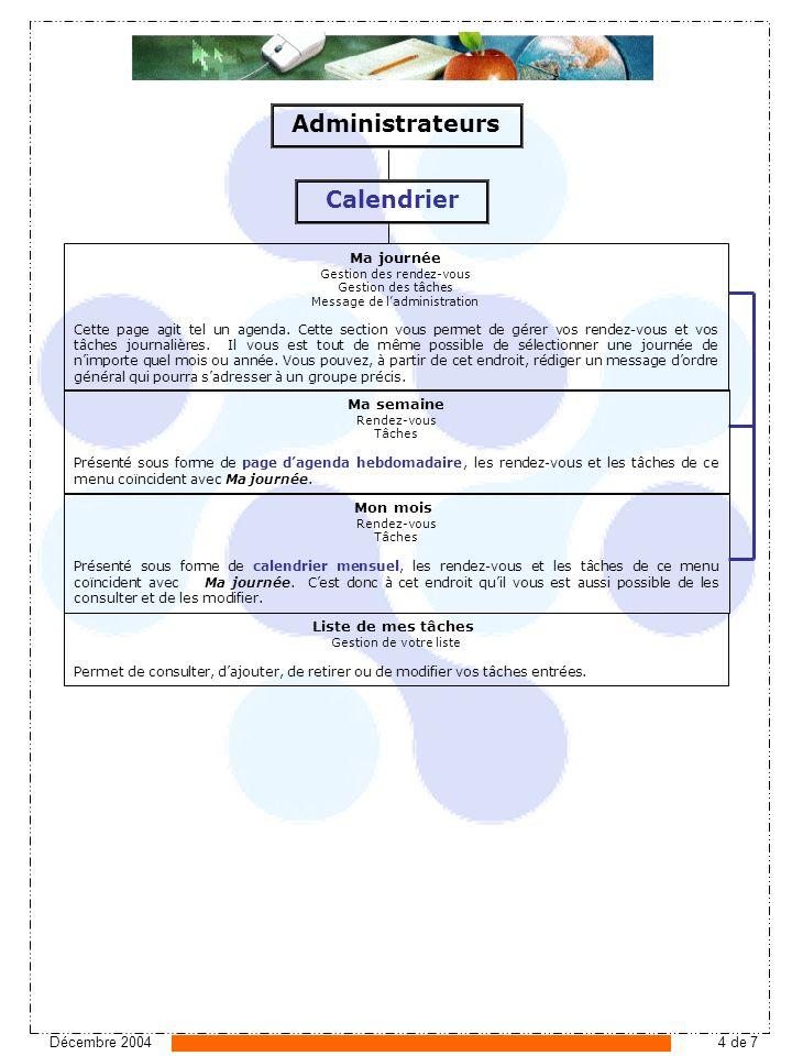 Décembre 20044 de 7 Calendrier Ma journée Gestion des rendez-vous Gestion des tâches Message de ladministration Cette page agit tel un agenda.