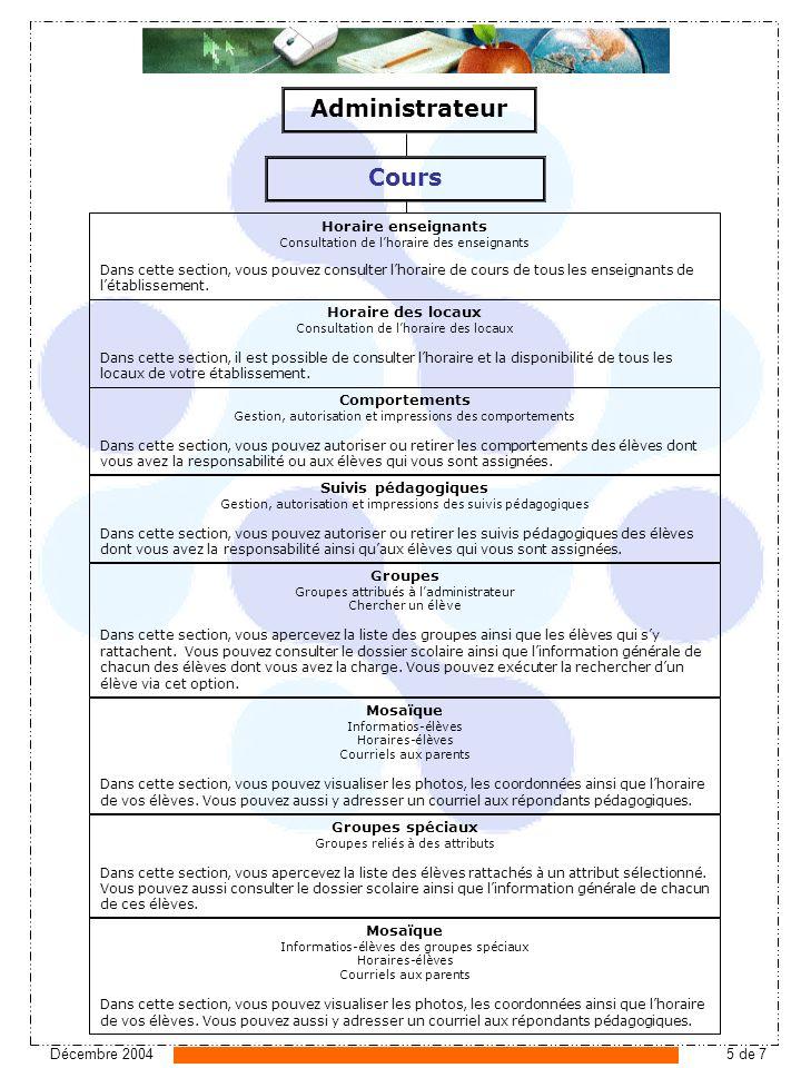 Décembre 20045 de 7 Horaire enseignants Consultation de lhoraire des enseignants Dans cette section, vous pouvez consulter lhoraire de cours de tous les enseignants de létablissement.