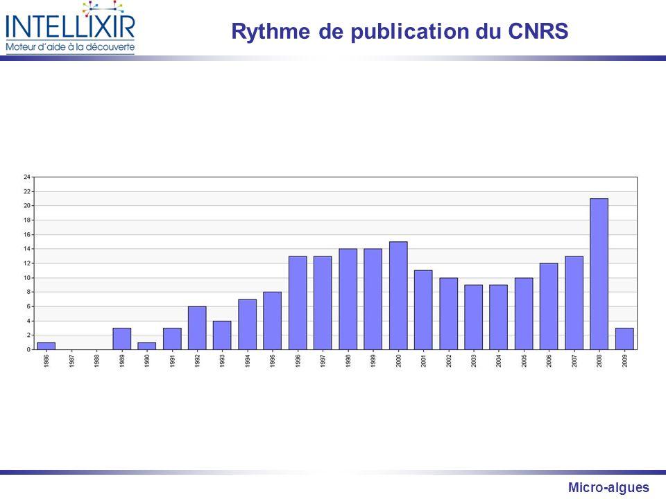 Micro-algues Rythme de publication du CNRS