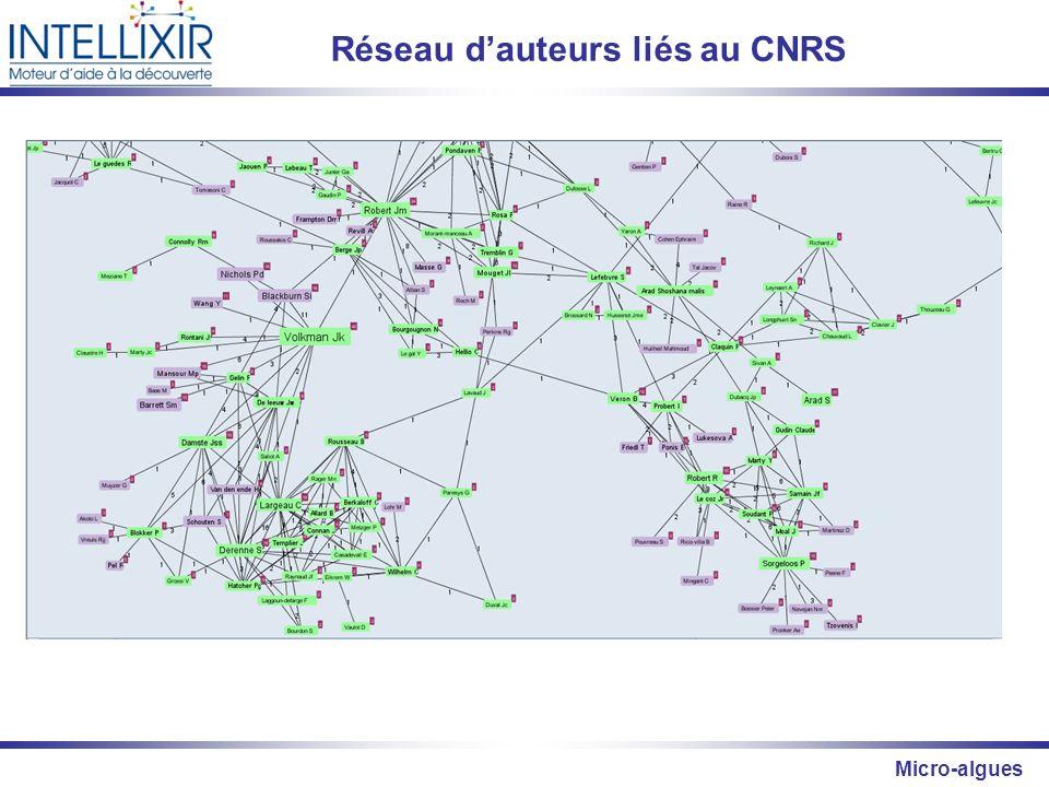 Micro-algues Réseau dauteurs liés au CNRS