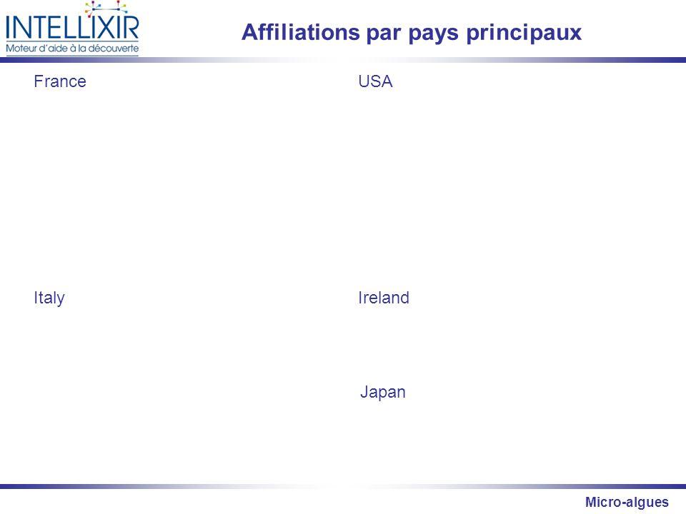 Micro-algues Affiliations par pays principaux FranceUSA ItalyIreland Japan