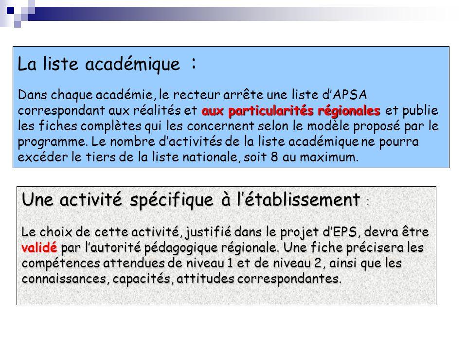 aux particularités régionales La liste académique : Dans chaque académie, le recteur arrête une liste dAPSA correspondant aux réalités et aux particularités régionales et publie les fiches complètes qui les concernent selon le modèle proposé par le programme.
