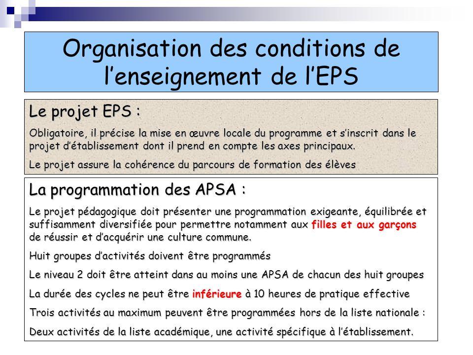 Organisation des conditions de lenseignement de lEPS Le projet EPS : Obligatoire, il précise la mise en œuvre locale du programme et sinscrit dans le projet détablissement dont il prend en compte les axes principaux.