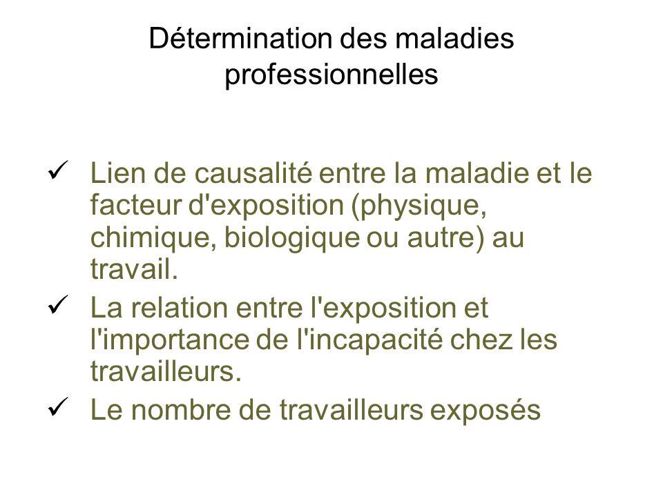 Détermination des maladies professionnelles Lien de causalité entre la maladie et le facteur d'exposition (physique, chimique, biologique ou autre) au