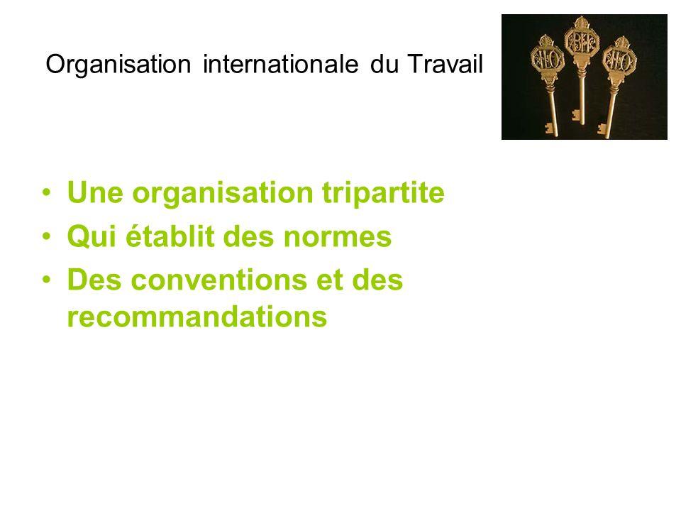 Organisation internationale du Travail Une organisation tripartite Qui établit des normes Des conventions et des recommandations