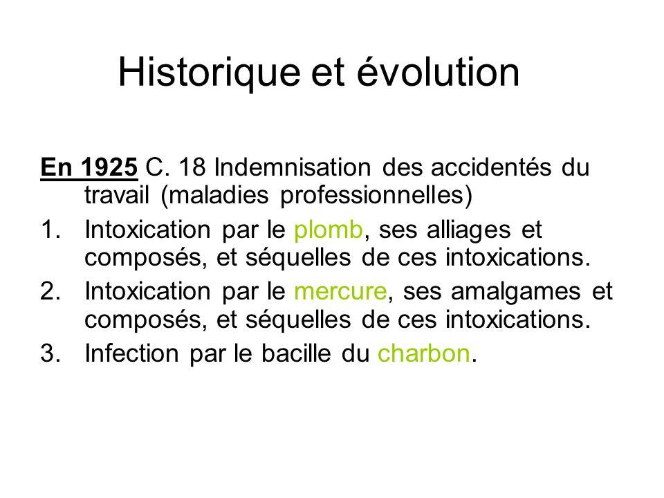 Historique et évolution En 1925 C. 18 Indemnisation des accidentés du travail (maladies professionnelles) 1.Intoxication par le plomb, ses alliages et
