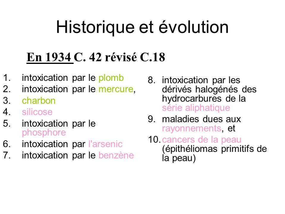 Historique et évolution 1.intoxication par le plomb 2.intoxication par le mercure, 3.charbon 4.silicose 5.intoxication par le phosphore 6.intoxication