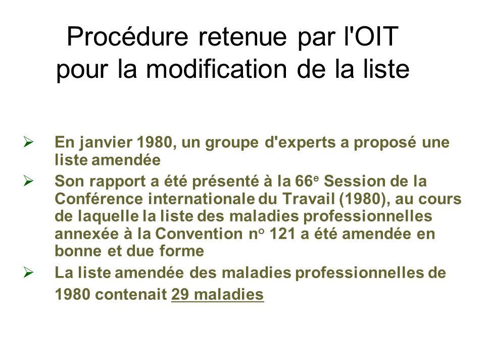 Procédure retenue par l'OIT pour la modification de la liste En janvier 1980, un groupe d'experts a proposé une liste amendée Son rapport a été présen