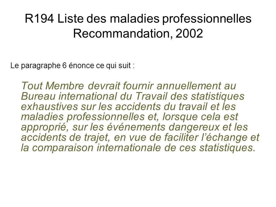 R194 Liste des maladies professionnelles Recommandation, 2002 Le paragraphe 6 énonce ce qui suit : Tout Membre devrait fournir annuellement au Bureau