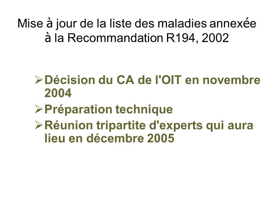 Mise à jour de la liste des maladies annex é e à la Recommandation R194, 2002 Décision du CA de l'OIT en novembre 2004 Préparation technique Réunion t