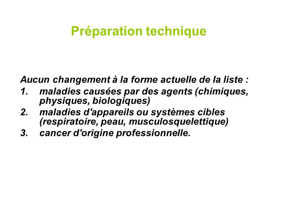 Préparation technique Aucun changement à la forme actuelle de la liste : 1.maladies causées par des agents (chimiques, physiques, biologiques) 2.malad