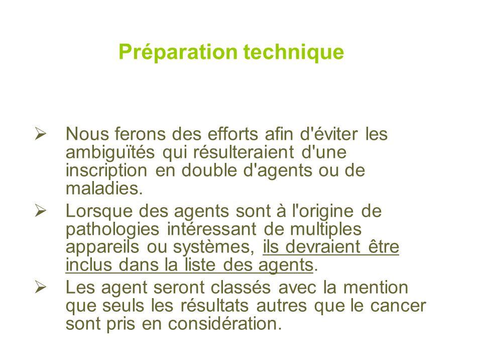 Préparation technique Nous ferons des efforts afin d'éviter les ambiguïtés qui résulteraient d'une inscription en double d'agents ou de maladies. Lors