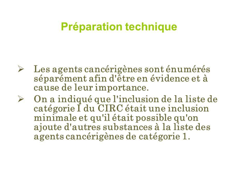 Préparation technique Les agents cancérigènes sont énumérés séparément afin d'être en évidence et à cause de leur importance. On a indiqué que l'inclu