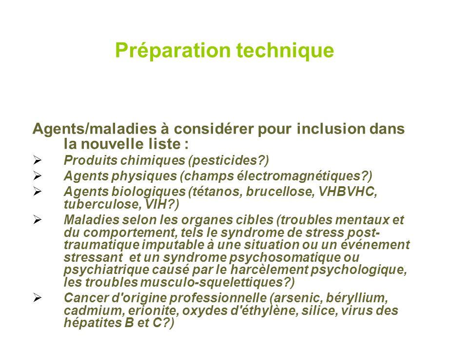 Préparation technique Agents/maladies à considérer pour inclusion dans la nouvelle liste : Produits chimiques (pesticides?) Agents physiques (champs é