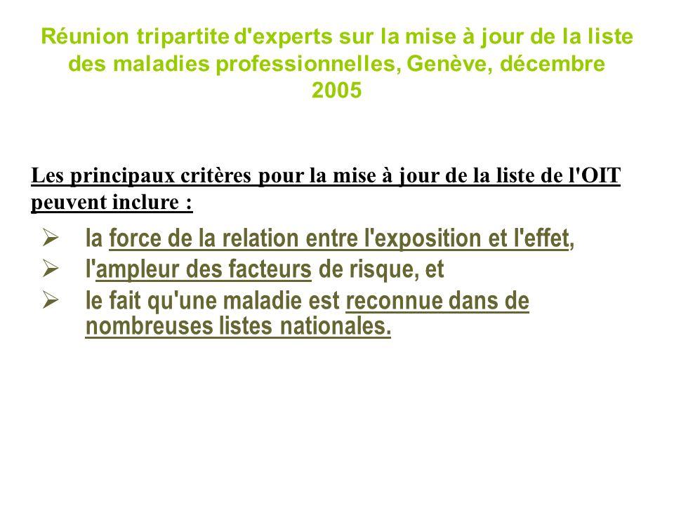 Réunion tripartite d'experts sur la mise à jour de la liste des maladies professionnelles, Genève, décembre 2005 la force de la relation entre l'expos