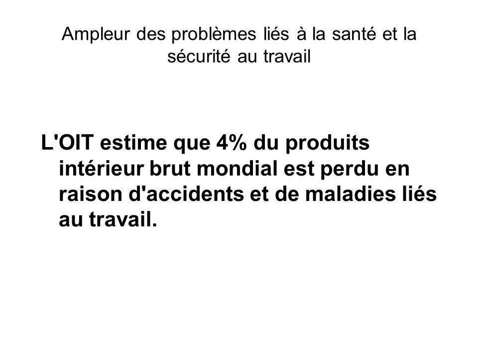 Ampleur des problèmes liés à la santé et la sécurité au travail L'OIT estime que 4% du produits intérieur brut mondial est perdu en raison d'accidents