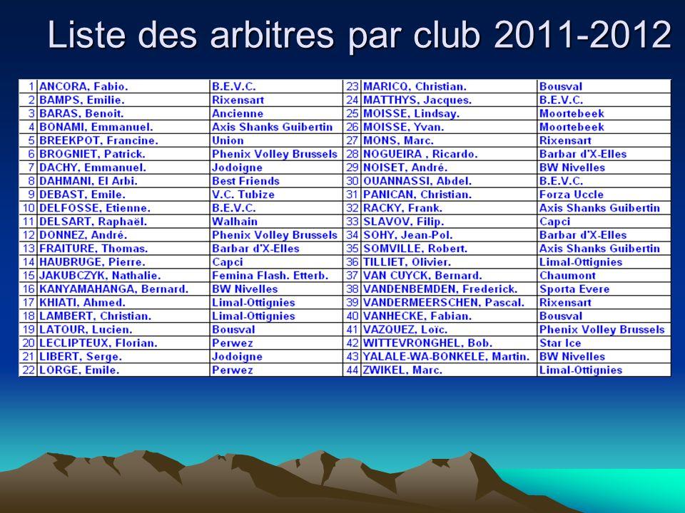 Liste des arbitres par club 2011-2012