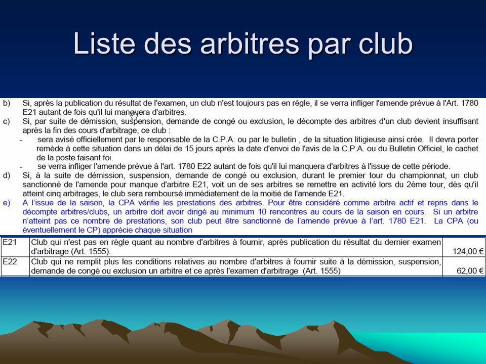 Liste des arbitres par club