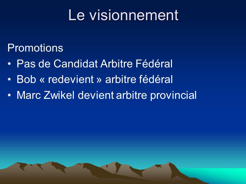 Le visionnement Promotions Pas de Candidat Arbitre Fédéral Bob « redevient » arbitre fédéral Marc Zwikel devient arbitre provincial