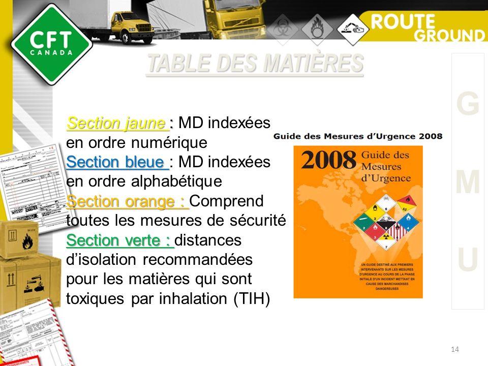 13 ANNEXESANNEXES TABLE DES MATIÈRES Annexe 1 - Liste numérique des marchandises dangereuses Annexe 2 - Dispositions particulières Annexe 3 - Liste al