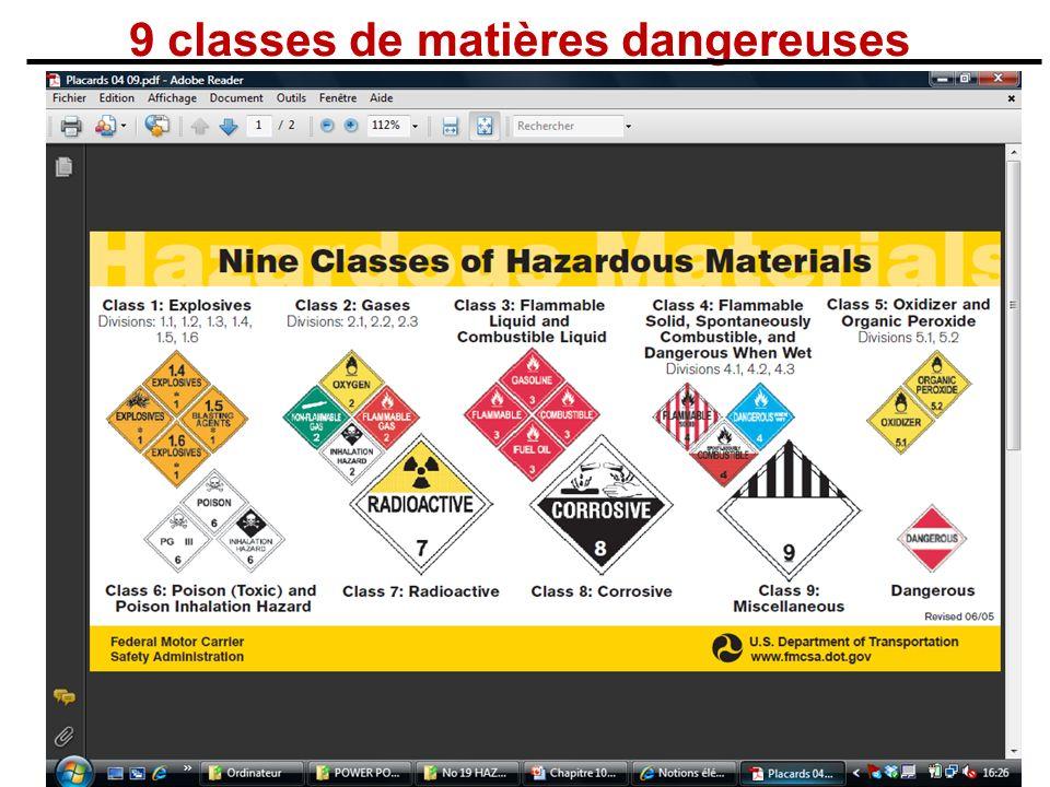 16 Bases de ces règles DGR 1.1 Le comité dexperts de lONU a recommandé et développé des procédures qui sont publiées dans les Recommandations pour le transport des matières dangereuses.