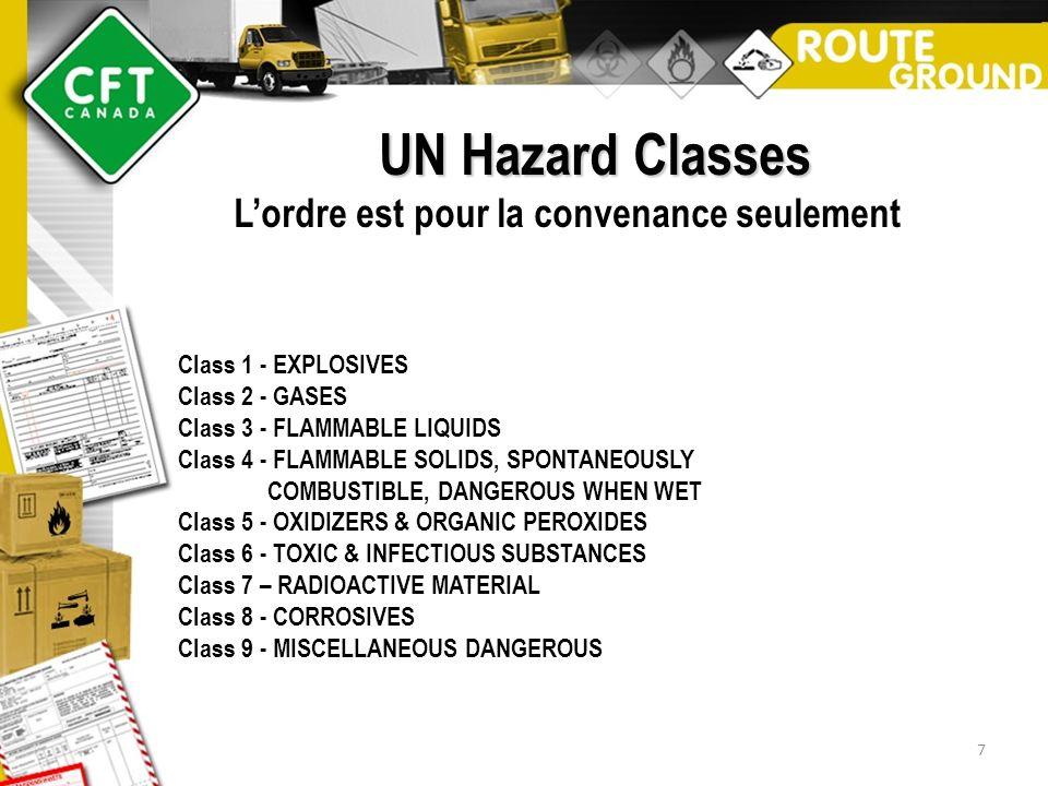 7 UN Hazard Classes Lordre est pour la convenance seulement Class 1 - EXPLOSIVES Class 2 - GASES Class 3 - FLAMMABLE LIQUIDS Class 4 - FLAMMABLE SOLIDS, SPONTANEOUSLY COMBUSTIBLE, DANGEROUS WHEN WET Class 5 - OXIDIZERS & ORGANIC PEROXIDES Class 6 - TOXIC & INFECTIOUS SUBSTANCES Class 7 – RADIOACTIVE MATERIAL Class 8 - CORROSIVES Class 9 - MISCELLANEOUS DANGEROUS